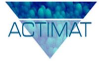 ACTIMAT, proyecto, nuevos materiales, fabricación avanzada, airbus, Zamudio, Gaiker, Gaiker-IK4, plásticos, fabricación avanzada, fabricación aditiva