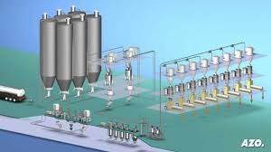 Azo, comercial douma, acuerdo de distribución, sistemas de almacenamiento de sólidos, silos, mercado español, materias primas plásticas, plástico, extrusión, reciclado de plástico