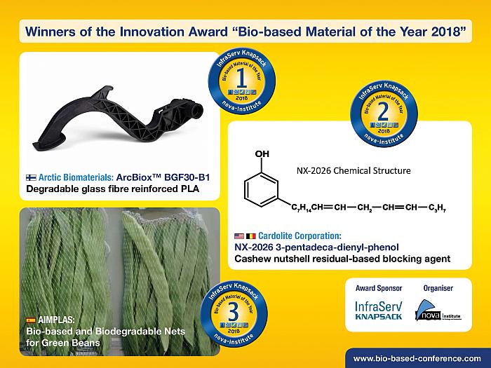 Un PLA reforzado con fibra de vidrio, degradable, gana el premio Bio-based Material 2018