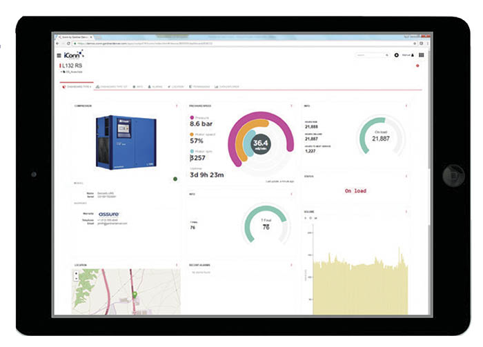 iConn de Gardner Denver: supervisión inteligente en tiempo real