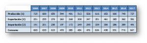 mercado español de moldes y matrices, moldes para inyección, FEAMM, federación de moldistas y matriceros, plástico, mercado español de moldes