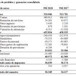 ercros, resultados, enero-septiembre 2018, gastos, ventas, beneficios, ingresos, deuda, contratación, producción de cloro