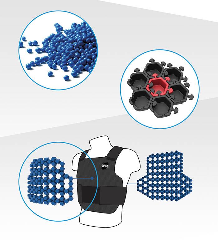 thermolast K, elastómero termoplástico, tpe, kraiburg, tecnología de acolchado, chalecos, protectores, hexaflex, acolchado hexaflex