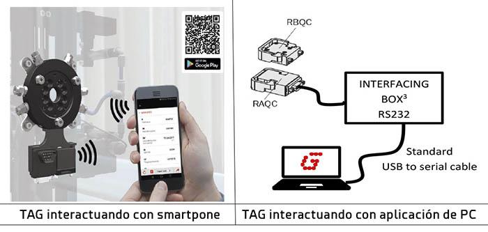 gimatic, módulos de identificación por radiofrecuencia, rfid, industria 4.0, raqc, eoat