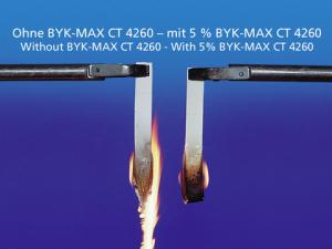 Aditivo ignífugo BYK-MAX CT 4260
