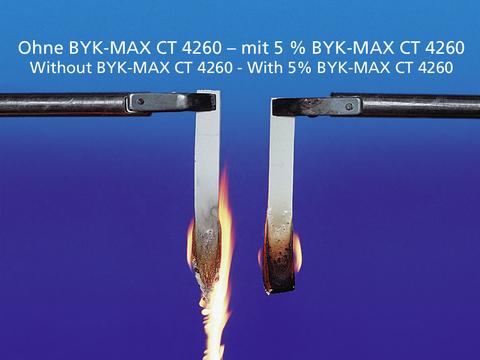 Aditivos de alto rendimiento y soluciones de BYK-Chemie en la K2019