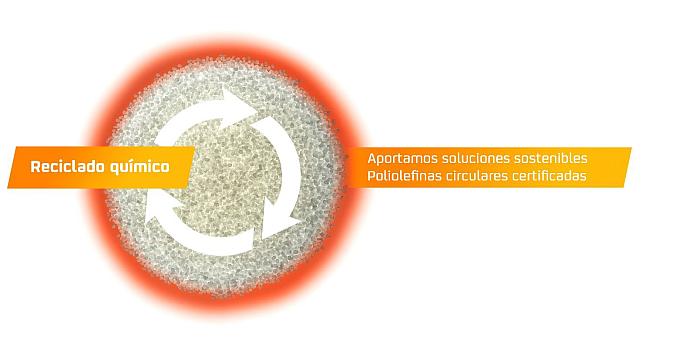 Poliolefinas circulares de Repsol