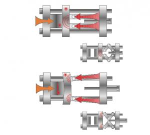 sistema de rodillera central de Bole