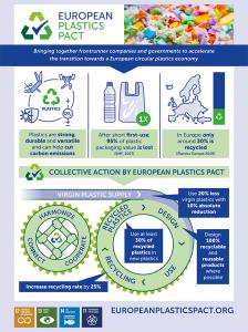 pacto europeo del plástico