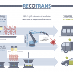 Proyecto Recotrans