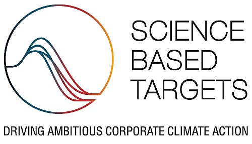 krones estrategia medioambiental, krones reducción de emisiones de co2, krones sostenibilidad