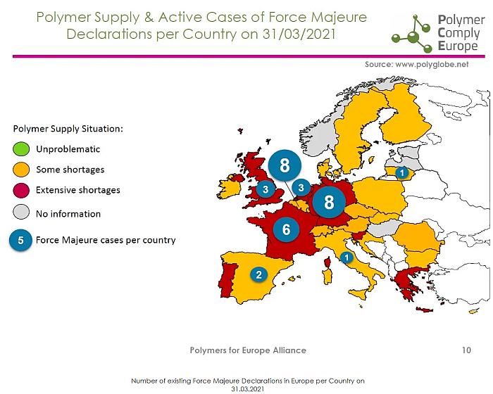 escasez de plasticos Europa situaciones de fuerza mayor
