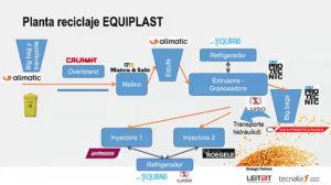 equiplast2021